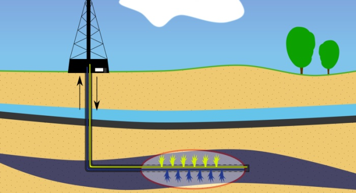 The Controversial World of Fracking