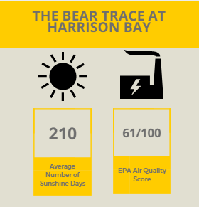 Bear Trace Infographic