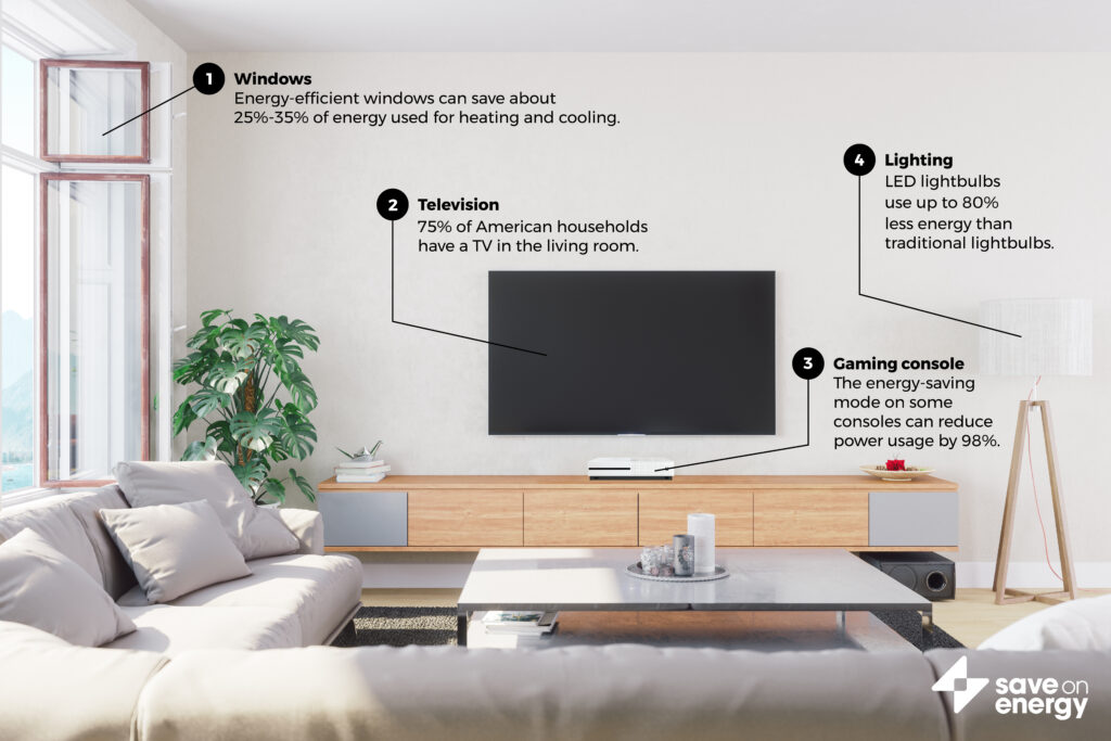 Save energy in your living room.